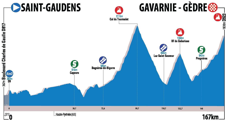 RDS2017 – Profil E3