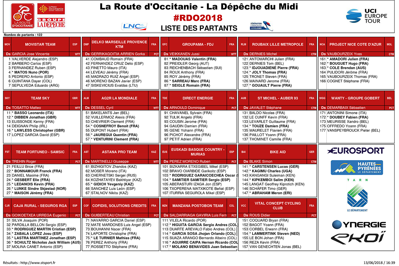 Liste officielle des partants 2018